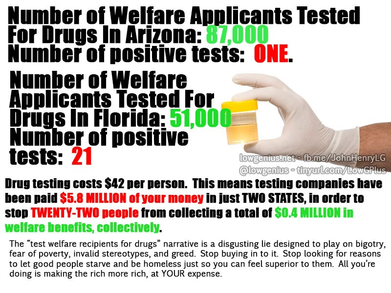 8 Reasons Everyone on Welfare Needs to Get Drug Tested Right Now